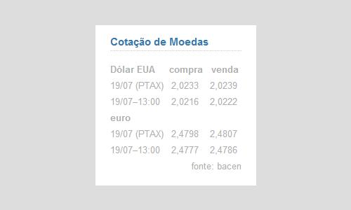 Cotações atuais e históricas do Euro e outras moedas.